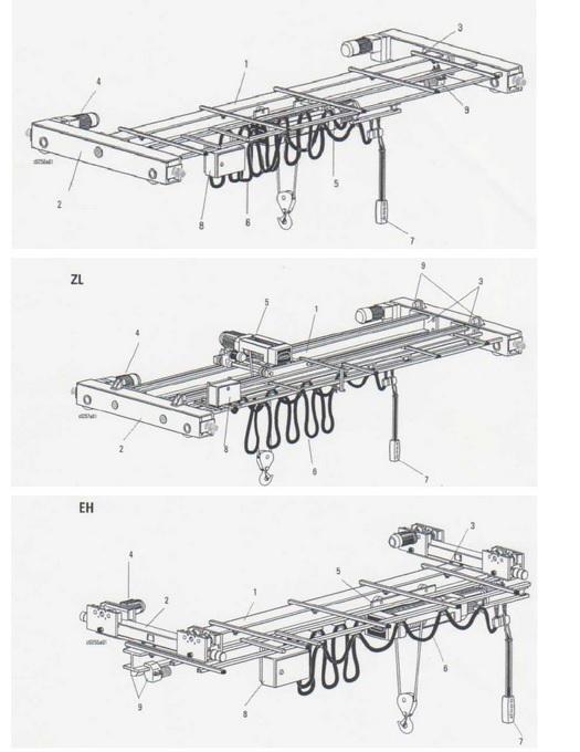 bảo dưỡng sửa chữa cầu trục