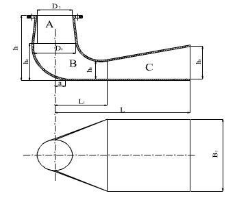 Các thông số cơ bản của ống hút cong
