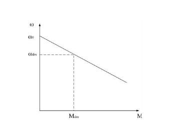 Khái quát về động cơ điện một chiều