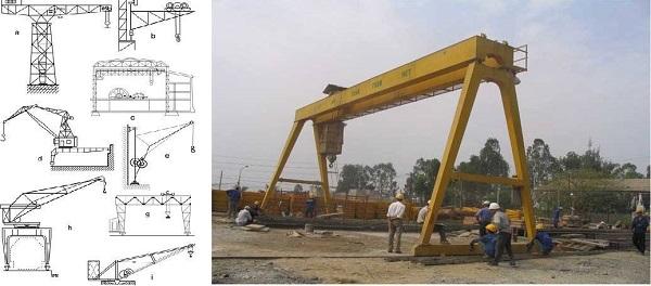 Quy trình kiểm định kỹ thuật an toàn thiết bị nâng kiểu cầu (Phần 2)
