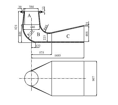 Thiết kế bộ phận hướng dòng