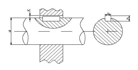 Thiết kế gối đỡ trục cho palang