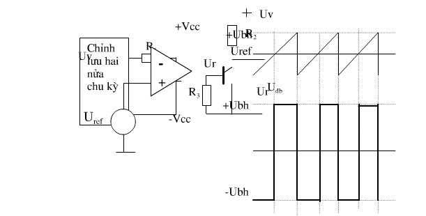 Thiết kế mạch điều khiển chỉnh lưu