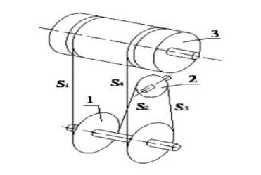Tính toán chọn động cơ và hệ dẫn động cho palang