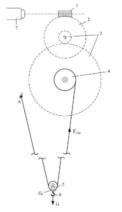Tính toán công suất động cơ của cơ cấu nâng hạ