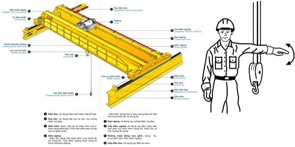 Buộc móc và làm tín hiệu an toàn khi vận hành cầu trục