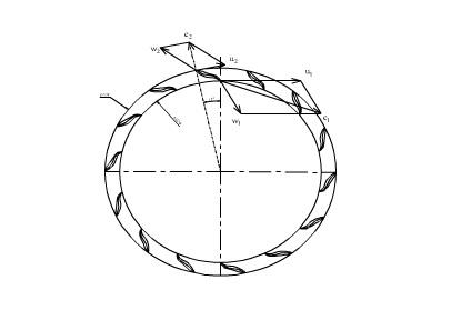 Các kích thước cơ bản của bánh xe công tác