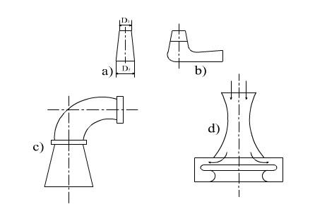 Các kiểu ống hút và thông số cơ bản