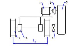Cầu trục là loại thiết bị như thế nào?