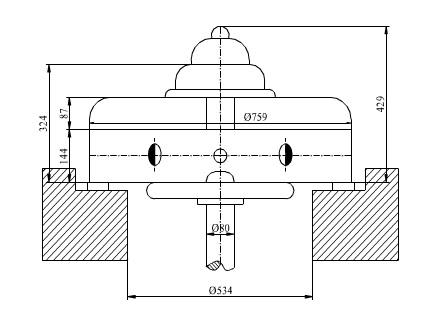 Đặc tính tổng hợp của tuốc bin mô hình