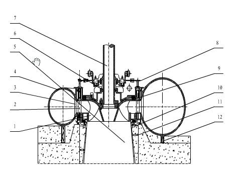 Khái niệm về tuốc bin tâm trục