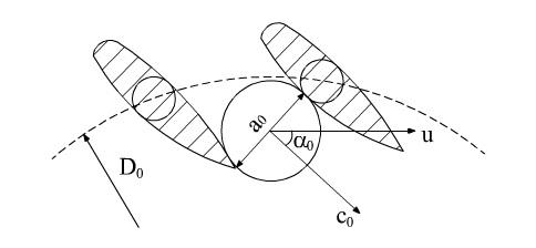 Quá trình điều chỉnh lưu lượng của tuốc bin