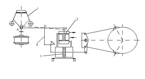 Sơ đồ nguyên lý máy điều tốc có bộ phận phục hồi cứng