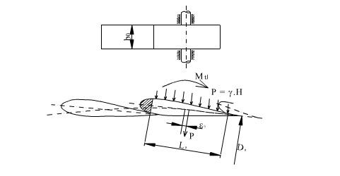 Tính toán lực và momen thủy động tác dụng lên cánh